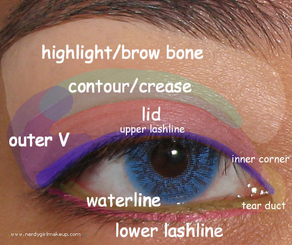 How to properly apply eye shadow source nerdgirlmakeup ccuart Gallery