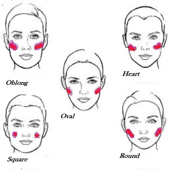 Top 9 Tips for Cheeks Makeup the Easy Way!